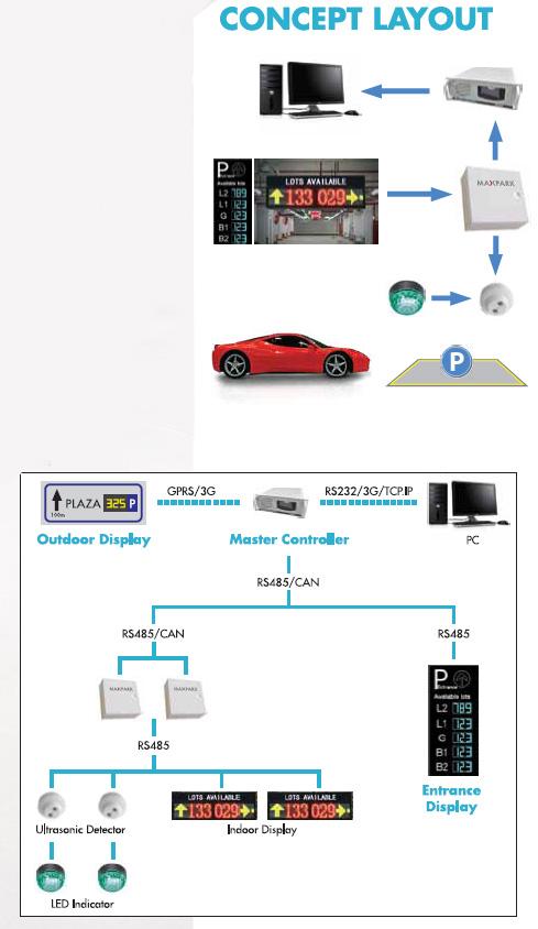 Carpark-Autopay-11