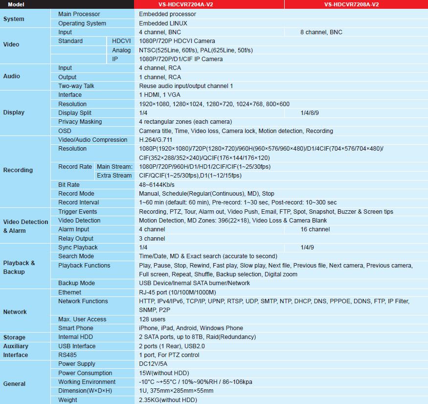 VS-HDCVR7204A-V2-VS-HDCVR72_03